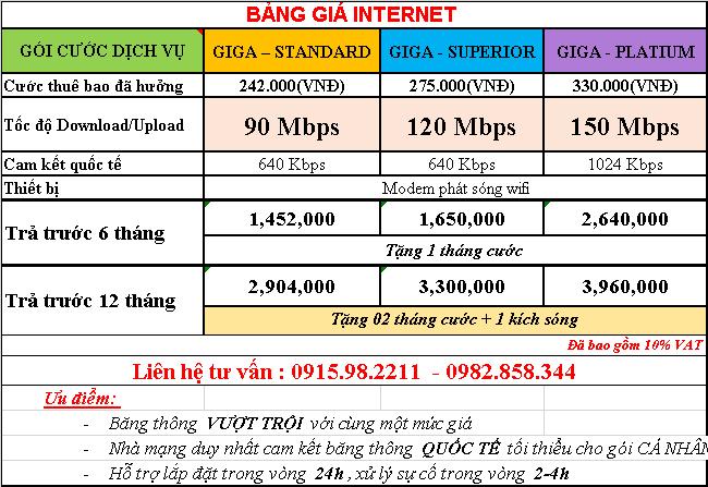 Lắp internet tại Lotus Sài Đồng Long Biên